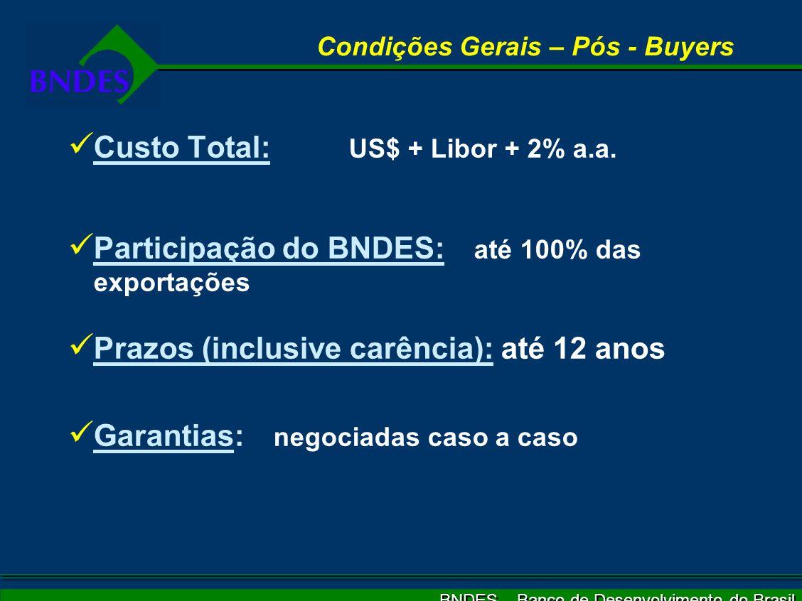 BNDES – Banco de Desenvolvimento do Brasil Condições Gerais – Pós - Buyers Custo Total: US$ + Libor + 2% a.a. Participação do BNDES: até 100% das expo