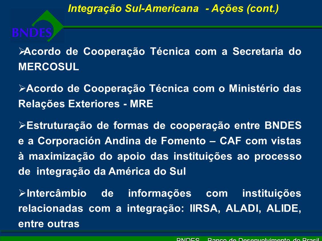 BNDES – Banco de Desenvolvimento do Brasil Integração Sul-Americana - Ações (cont.) Acordo de Cooperação Técnica com a Secretaria do MERCOSUL Acordo de Cooperação Técnica com o Ministério das Relações Exteriores - MRE Estruturação de formas de cooperação entre BNDES e a Corporación Andina de Fomento – CAF com vistas à maximização do apoio das instituições ao processo de integração da América do Sul Intercâmbio de informações com instituições relacionadas com a integração: IIRSA, ALADI, ALIDE, entre outras