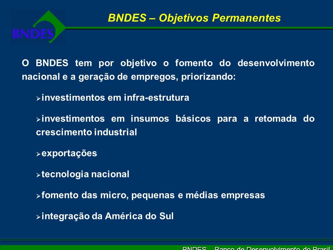 BNDES – Banco de Desenvolvimento do Brasil O BNDES tem por objetivo o fomento do desenvolvimento nacional e a geração de empregos, priorizando: investimentos em infra-estrutura investimentos em insumos básicos para a retomada do crescimento industrial exportações tecnologia nacional fomento das micro, pequenas e médias empresas integração da América do Sul BNDES – Objetivos Permanentes