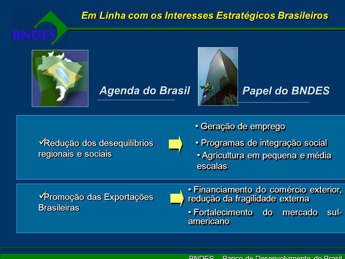BNDES – Banco de Desenvolvimento do Brasil Agenda do Brasil Papel do BNDES Redução dos desequilíbrios regionais e sociais Redução dos desequilíbrios regionais e sociais Promoção das Exportações Brasileiras Promoção das Exportações Brasileiras Redução dos desequilíbrios regionais e sociais Redução dos desequilíbrios regionais e sociais Promoção das Exportações Brasileiras Promoção das Exportações Brasileiras Em Linha com os Interesses Estratégicos Brasileiros Geração de emprego Geração de emprego Programas de integração social Programas de integração social Agricultura em pequena e média escalas Agricultura em pequena e média escalas Financiamento do comércio exterior, redução da fragilidade externa Financiamento do comércio exterior, redução da fragilidade externa Fortalecimento do mercado sul- americano Fortalecimento do mercado sul- americano Financiamento do comércio exterior, redução da fragilidade externa Financiamento do comércio exterior, redução da fragilidade externa Fortalecimento do mercado sul- americano Fortalecimento do mercado sul- americano