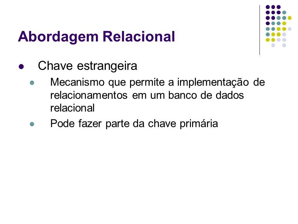 Abordagem Relacional Chave estrangeira Mecanismo que permite a implementação de relacionamentos em um banco de dados relacional Pode fazer parte da ch