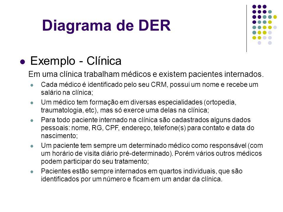 Diagrama de DER Exemplo - Clínica Em uma clínica trabalham médicos e existem pacientes internados. Cada médico é identificado pelo seu CRM, possui um