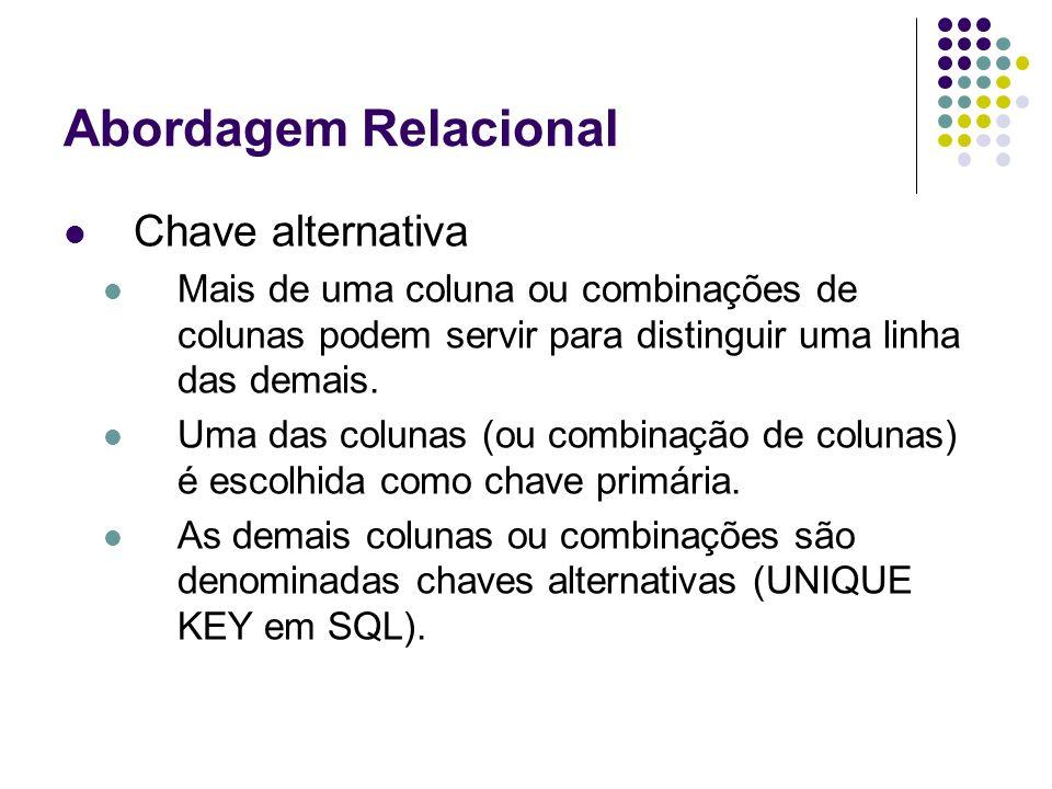 Abordagem Relacional Chave alternativa Mais de uma coluna ou combinações de colunas podem servir para distinguir uma linha das demais. Uma das colunas