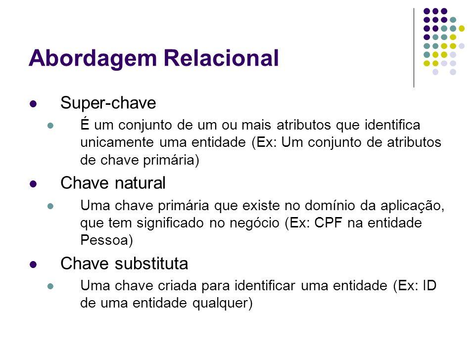 Abordagem Relacional Super-chave É um conjunto de um ou mais atributos que identifica unicamente uma entidade (Ex: Um conjunto de atributos de chave p
