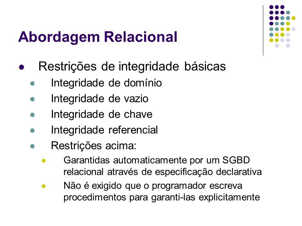 Abordagem Relacional Restrições de integridade básicas Integridade de domínio Integridade de vazio Integridade de chave Integridade referencial Restri