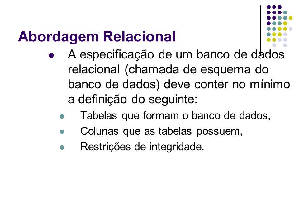 Abordagem Relacional A especificação de um banco de dados relacional (chamada de esquema do banco de dados) deve conter no mínimo a definição do segui