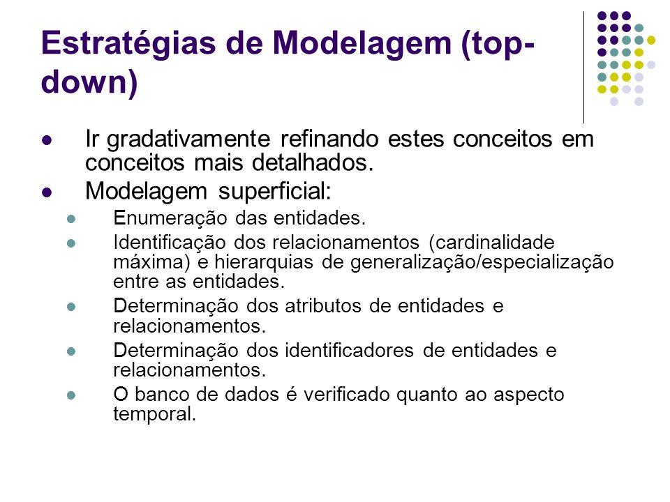 Estratégias de Modelagem (top- down) Modelagem detalhada: Domínios dos atributos Cardinalidades mínimas Demais restrições de integridade Validação do modelo: Construções redundantes ou deriváveis a partir de outras no modelo Validação com o usuário