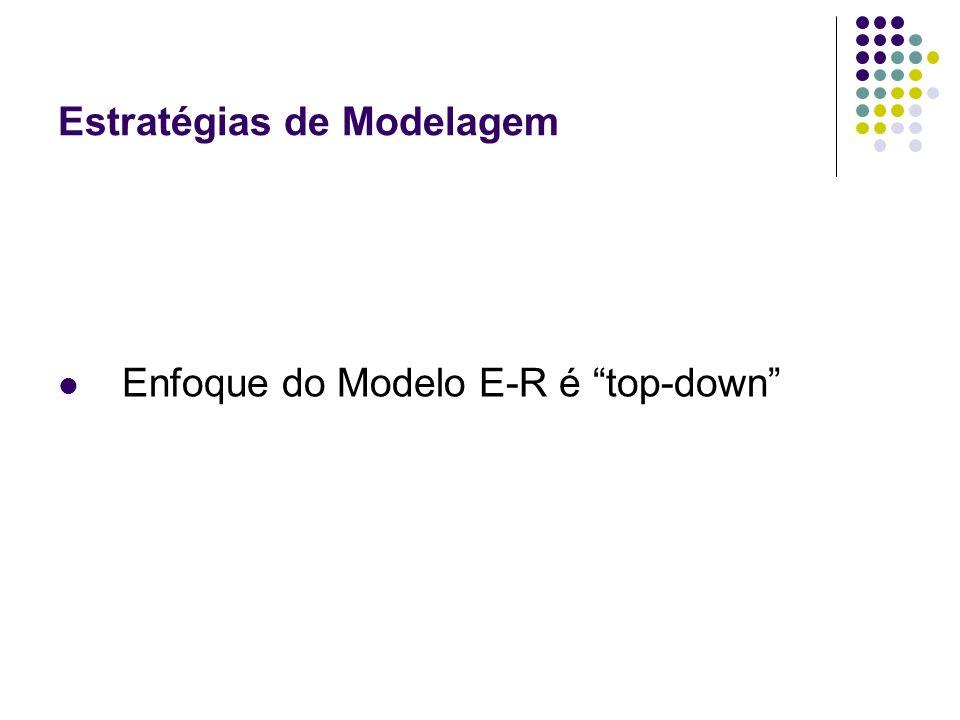 Estratégias de Modelagem Enfoque do Modelo E-R é top-down