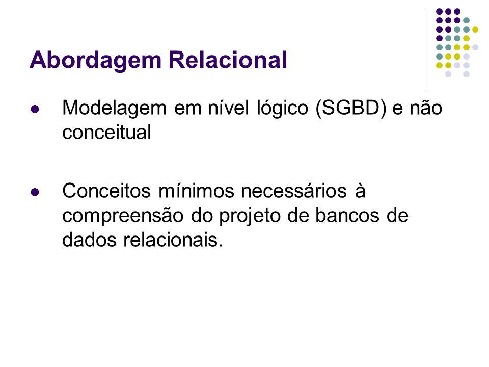 Abordagem Relacional Modelagem em nível lógico (SGBD) e não conceitual Conceitos mínimos necessários à compreensão do projeto de bancos de dados relac