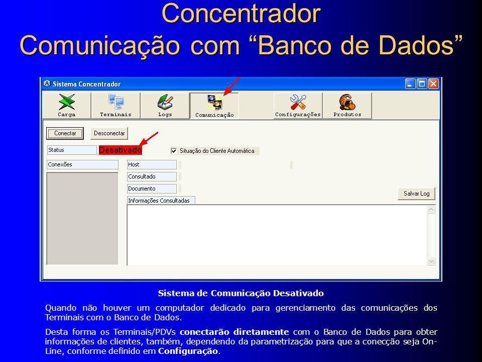 Sistema de Comunicação Desativado Quando não houver um computador dedicado para gerenciamento das comunicações dos Terminais com o Banco de Dados.