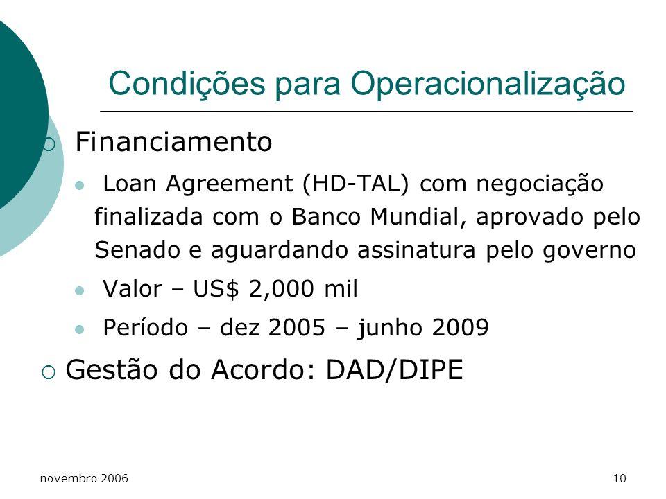novembro 200610 Condições para Operacionalização Financiamento Loan Agreement (HD-TAL) com negociação finalizada com o Banco Mundial, aprovado pelo Se