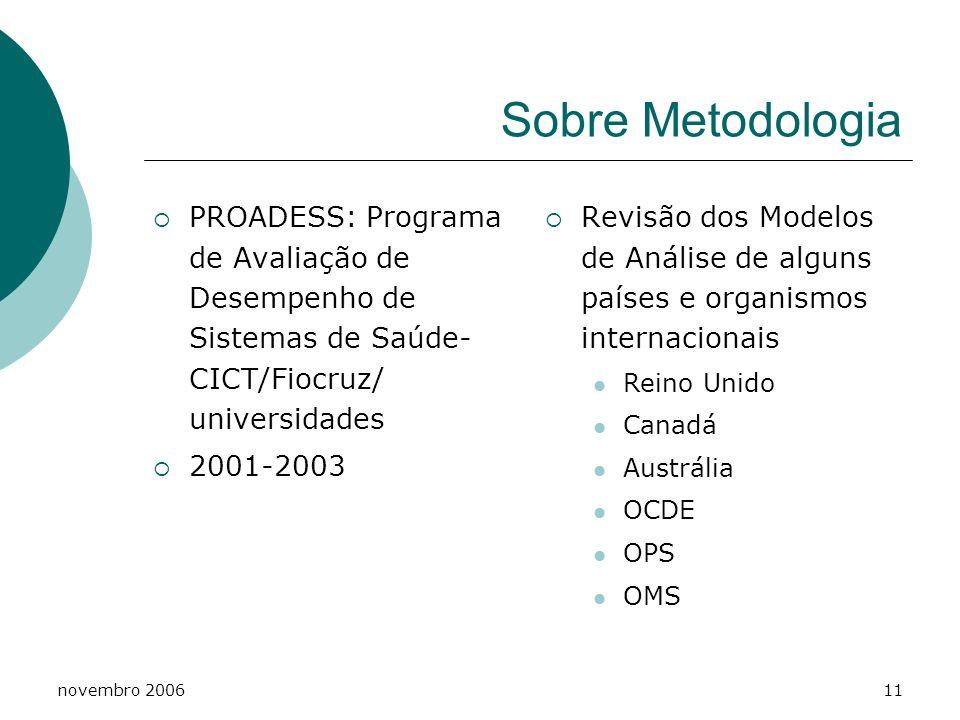 novembro 200611 Sobre Metodologia PROADESS: Programa de Avaliação de Desempenho de Sistemas de Saúde- CICT/Fiocruz/ universidades 2001-2003 Revisão do