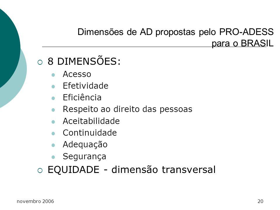 novembro 200620 Dimensões de AD propostas pelo PRO-ADESS para o BRASIL 8 DIMENSÕES: Acesso Efetividade Eficiência Respeito ao direito das pessoas Acei