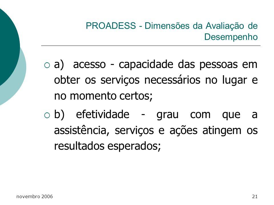 novembro 200621 PROADESS - Dimensões da Avaliação de Desempenho a) acesso - capacidade das pessoas em obter os serviços necessários no lugar e no mome