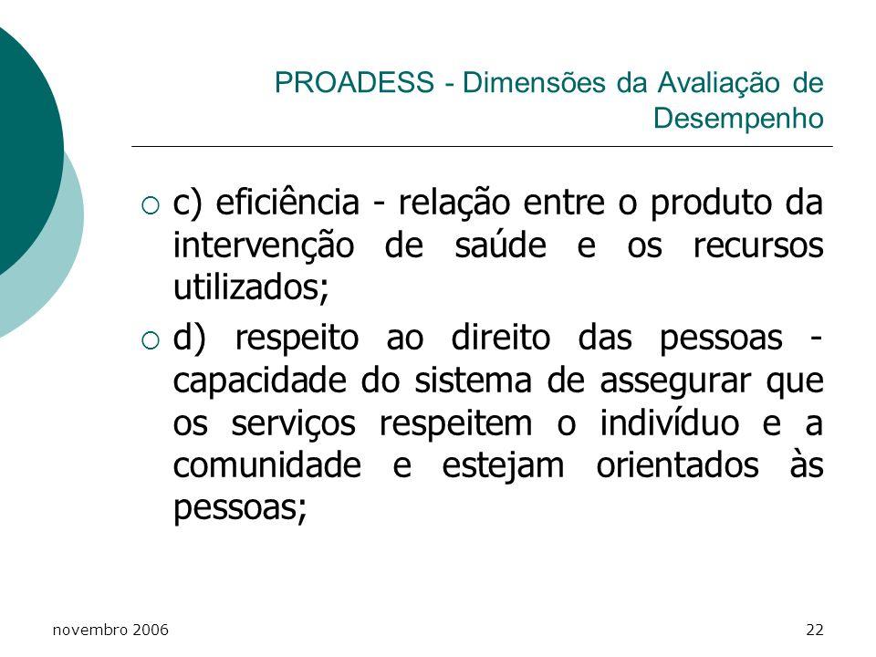novembro 200622 PROADESS - Dimensões da Avaliação de Desempenho c) eficiência - relação entre o produto da intervenção de saúde e os recursos utilizad