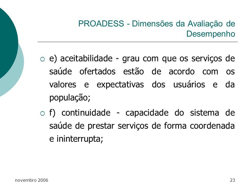 novembro 200623 PROADESS - Dimensões da Avaliação de Desempenho e) aceitabilidade - grau com que os serviços de saúde ofertados estão de acordo com os