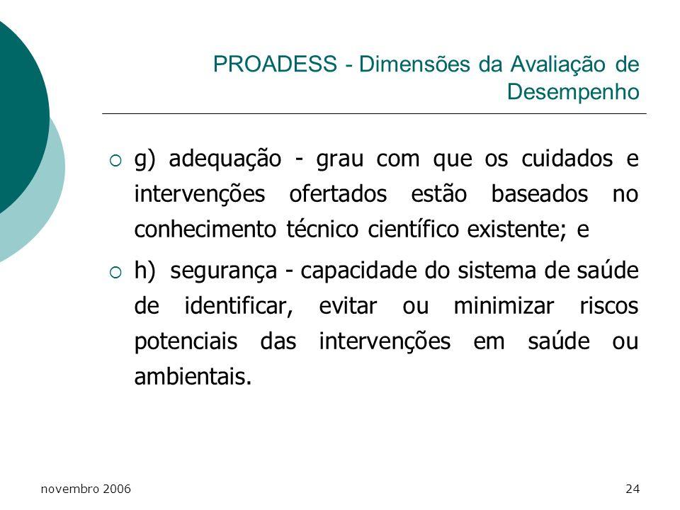 novembro 200624 PROADESS - Dimensões da Avaliação de Desempenho g) adequação - grau com que os cuidados e intervenções ofertados estão baseados no con