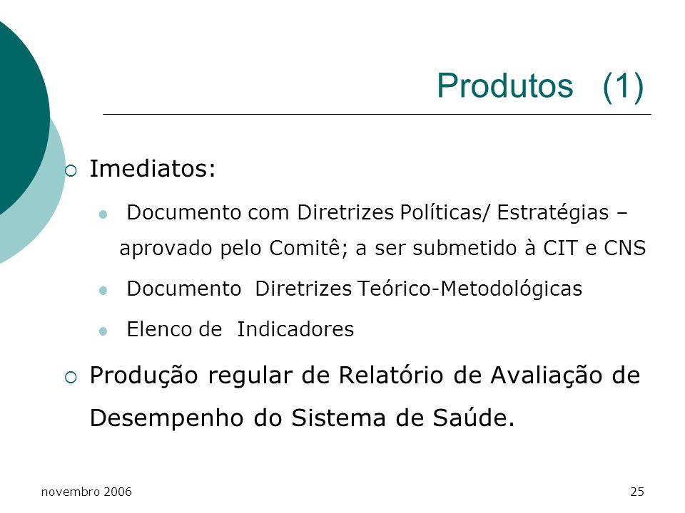 novembro 200625 Produtos (1) Imediatos: Documento com Diretrizes Políticas/ Estratégias – aprovado pelo Comitê; a ser submetido à CIT e CNS Documento