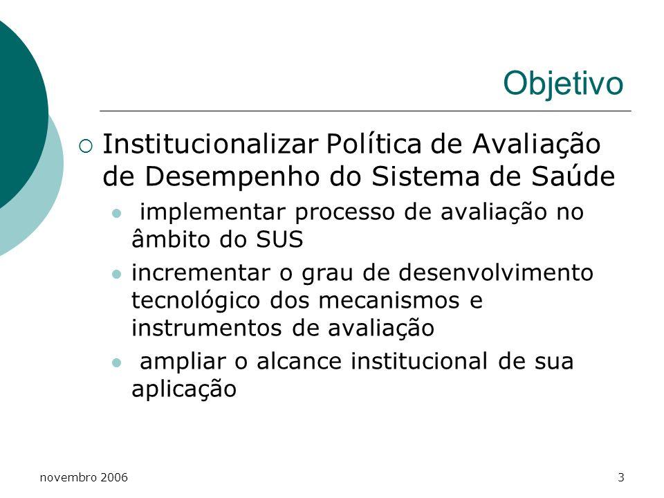 novembro 20063 Objetivo Institucionalizar Política de Avaliação de Desempenho do Sistema de Saúde implementar processo de avaliação no âmbito do SUS i
