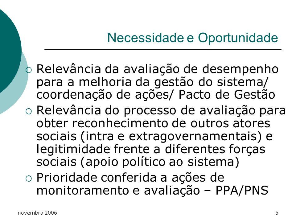 novembro 20065 Necessidade e Oportunidade Relevância da avaliação de desempenho para a melhoria da gestão do sistema/ coordenação de ações/ Pacto de G