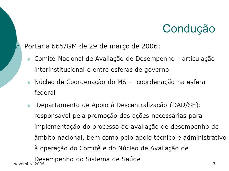 novembro 20067 Condução Portaria 665/GM de 29 de março de 2006: Comitê Nacional de Avaliação de Desempenho - articulação interinstitucional e entre es