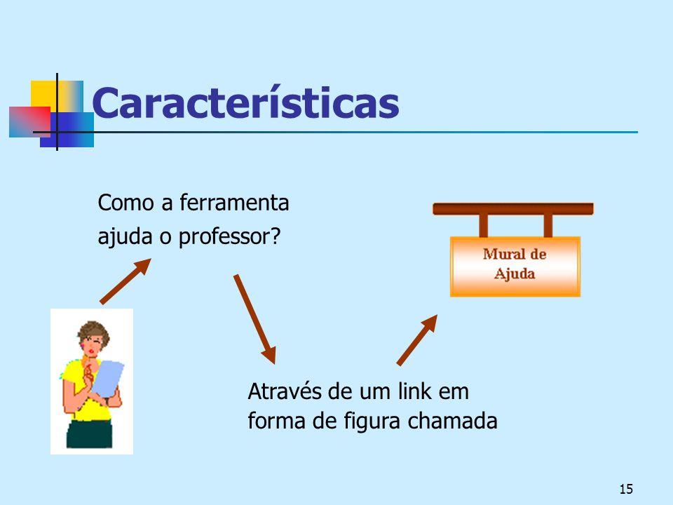 15 Características Através de um link em forma de figura chamada Como a ferramenta ajuda o professor?