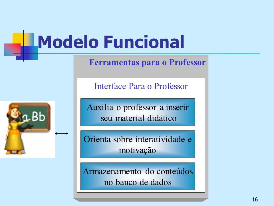 16 Modelo Funcional Ferramentas para o Professor Interface Para o Professor Auxilia o professor a inserir seu material didático Orienta sobre interatividade e motivação Armazenamento do conteúdos no banco de dados
