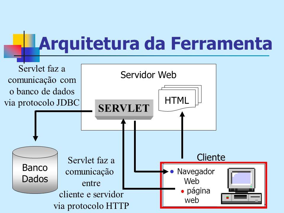 17 Arquitetura da Ferramenta Servidor Web SERVLET HTML Banco Dados Cliente Servlet faz a comunicação entre cliente e servidor via protocolo HTTP Servlet faz a comunicação com o banco de dados via protocolo JDBC Navegador Web página web