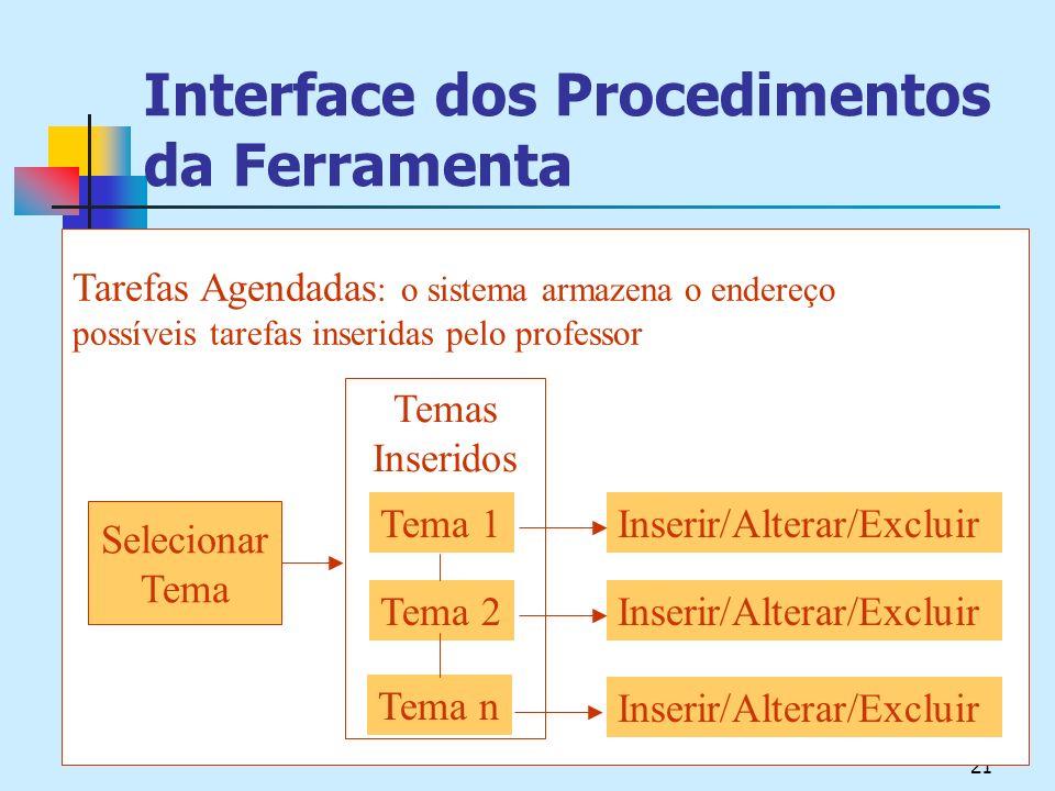 21 Interface dos Procedimentos da Ferramenta Tarefas Agendadas : o sistema armazena o endereço possíveis tarefas inseridas pelo professor Selecionar Tema Temas Inseridos Tema 1 Tema 2 Tema n Inserir/Alterar/Excluir