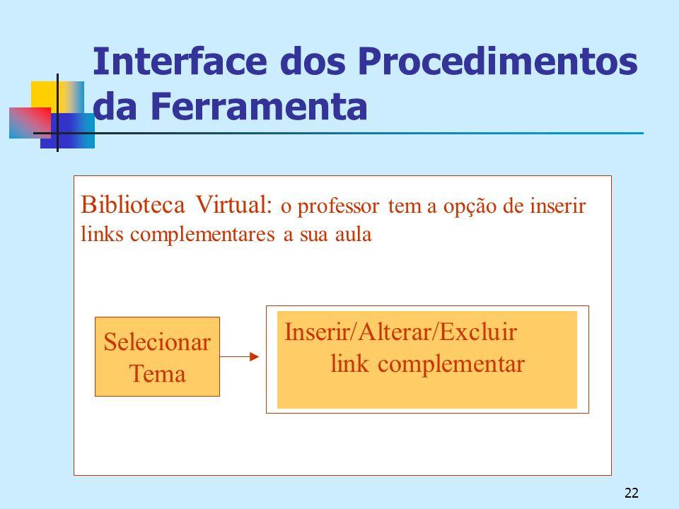 22 Interface dos Procedimentos da Ferramenta Biblioteca Virtual: o professor tem a opção de inserir links complementares a sua aula Selecionar Tema Inserir/Alterar/Excluir link complementar