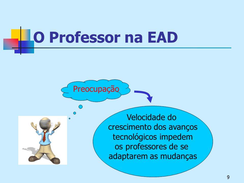 9 O Professor na EAD Preocupação Velocidade do crescimento dos avanços tecnológicos impedem os professores de se adaptarem as mudanças