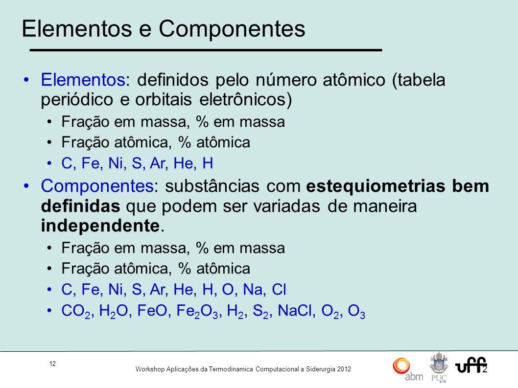 12 Workshop Aplicações da Termodinamica Computacional a Siderurgia 2012 12 Elementos e Componentes Elementos: definidos pelo número atômico (tabela periódico e orbitais eletrônicos) Fração em massa, % em massa Fração atômica, % atômica C, Fe, Ni, S, Ar, He, H Componentes: substâncias com estequiometrias bem definidas que podem ser variadas de maneira independente.