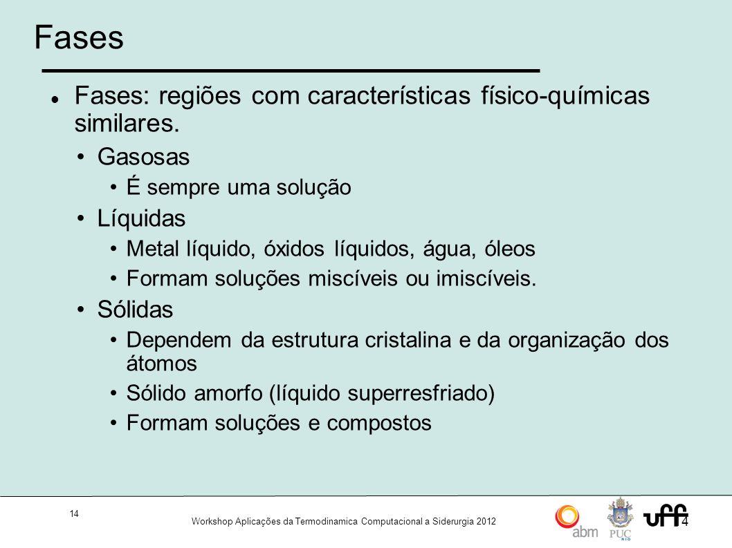 14 Workshop Aplicações da Termodinamica Computacional a Siderurgia 2012 14 Fases Fases: regiões com características físico-químicas similares.