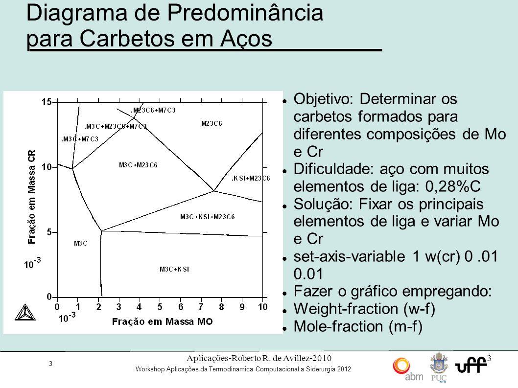 3 Workshop Aplicações da Termodinamica Computacional a Siderurgia 2012 Aplicações-Roberto R.