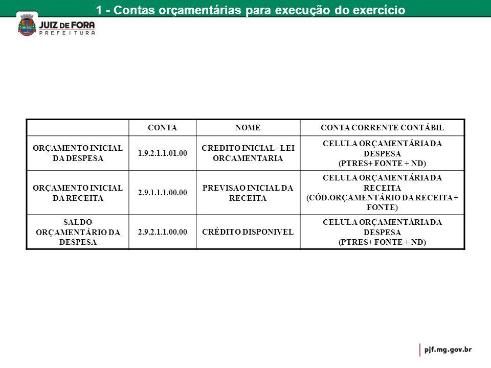 CONTANOMECONTA CORRENTE CONTÁBIL ORÇAMENTO INICIAL DA DESPESA 1.9.2.1.1.01.00 CREDITO INICIAL - LEI ORCAMENTARIA CELULA ORÇAMENTÁRIA DA DESPESA (PTRES