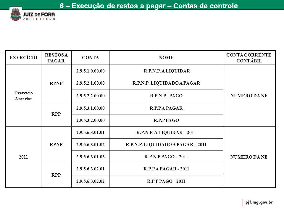 EXERCÍCIO RESTOS A PAGAR CONTANOME CONTA CORRENTE CONTÁBIL Exercício Anterior RPNP 2.9.5.1.0.00.00 R.P.N.P. A LIQUIDAR NUMERO DA NE 2.9.5.2.1.00.00R.P