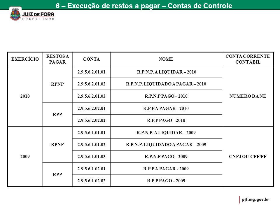 EXERCÍCIO RESTOS A PAGAR CONTANOME CONTA CORRENTE CONTÁBIL 2010 RPNP 2.9.5.6.2.01.01 R.P.N.P. A LIQUIDAR – 2010 NUMERO DA NE 2.9.5.6.2.01.02R.P.N.P. L