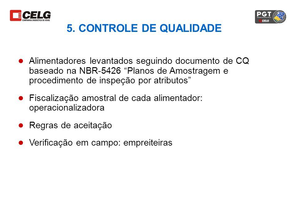 5. CONTROLE DE QUALIDADE Alimentadores levantados seguindo documento de CQ baseado na NBR-5426 Planos de Amostragem e procedimento de inspeção por atr