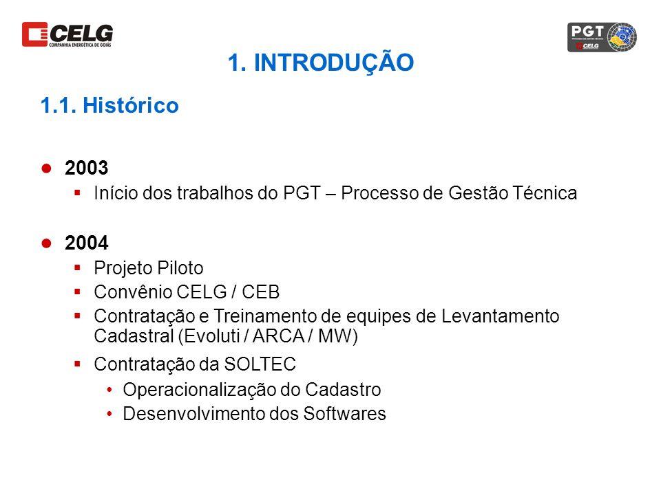 2003 Início dos trabalhos do PGT – Processo de Gestão Técnica 2004 Projeto Piloto Convênio CELG / CEB Contratação e Treinamento de equipes de Levantam