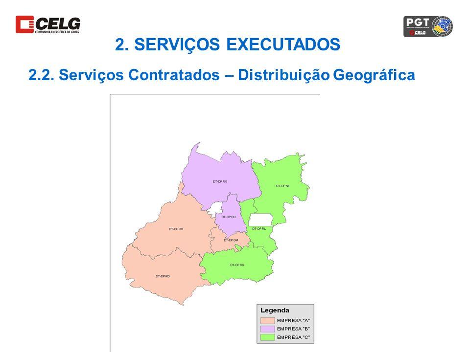 FIM Paulo Afonso Lobato Fernandes – CELG paulo.afonso@celg.com.br (62) 3243.2136 Eduardo Silva de Jesus Santos – SOLTEC eduardo@soltec.com.br (11) 3063.5333