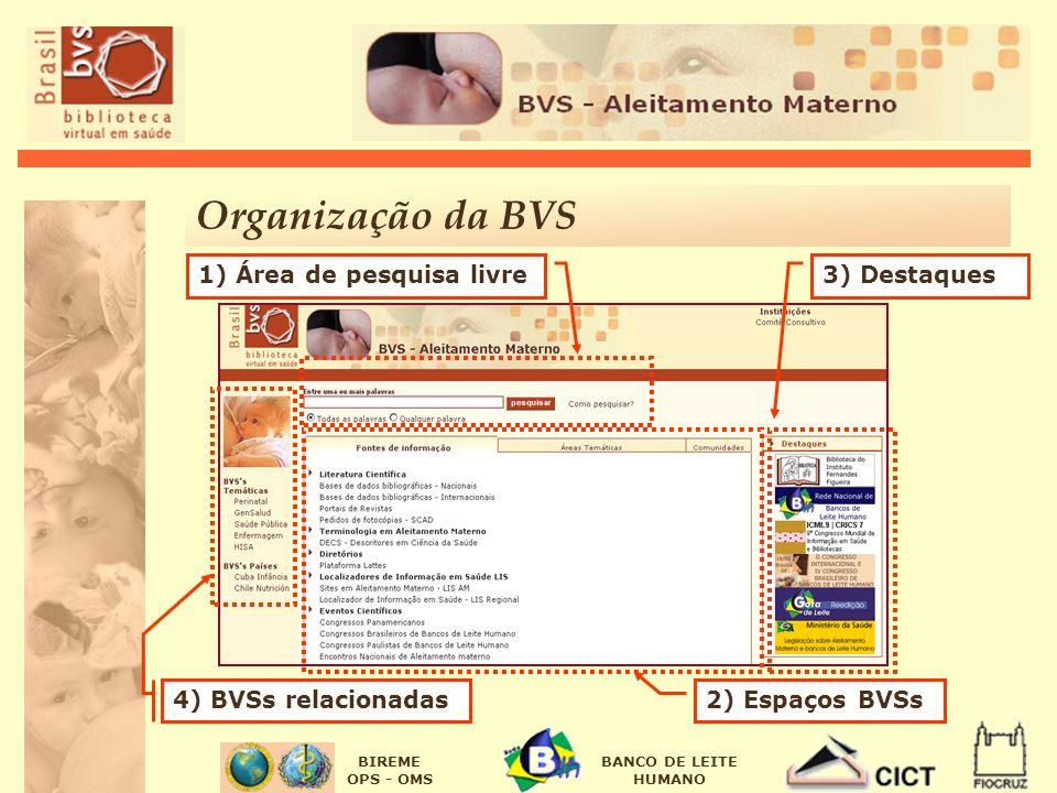 BIREME OPS - OMS BANCO DE LEITE HUMANO 1) Área de pesquisa livre 2) Espaços BVSs 3) Destaques 4) BVSs relacionadas Organização da BVS