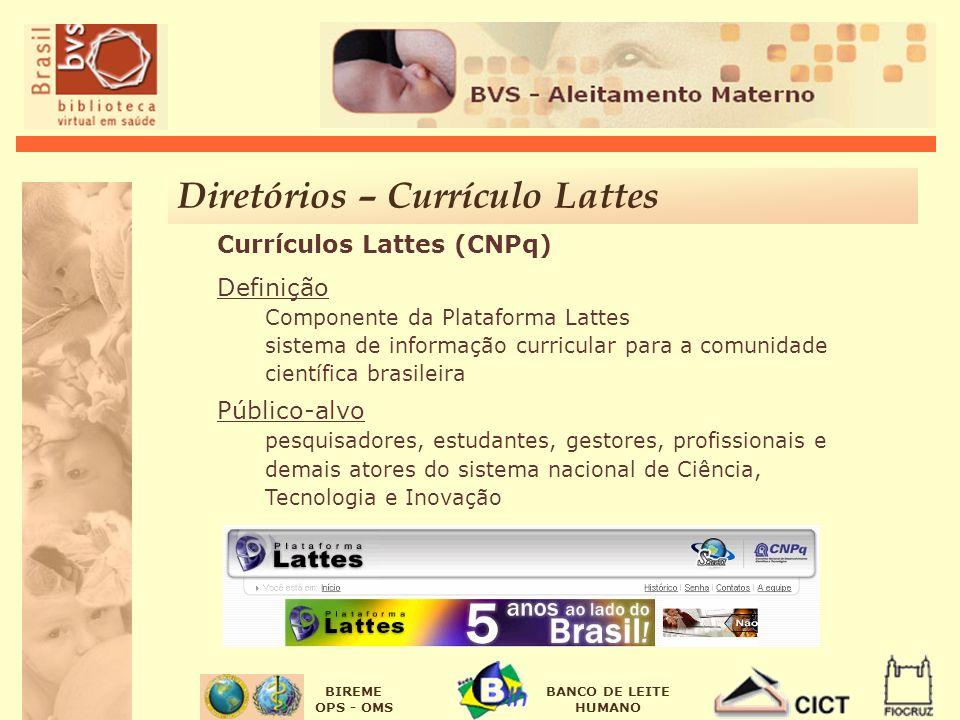 BIREME OPS - OMS BANCO DE LEITE HUMANO Currículos Lattes (CNPq) Definição Componente da Plataforma Lattes sistema de informação curricular para a comu