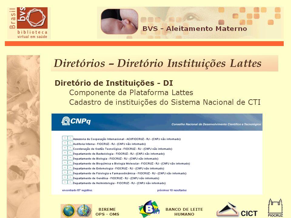 BIREME OPS - OMS BANCO DE LEITE HUMANO Diretório de Instituições - DI Componente da Plataforma Lattes Cadastro de instituições do Sistema Nacional de