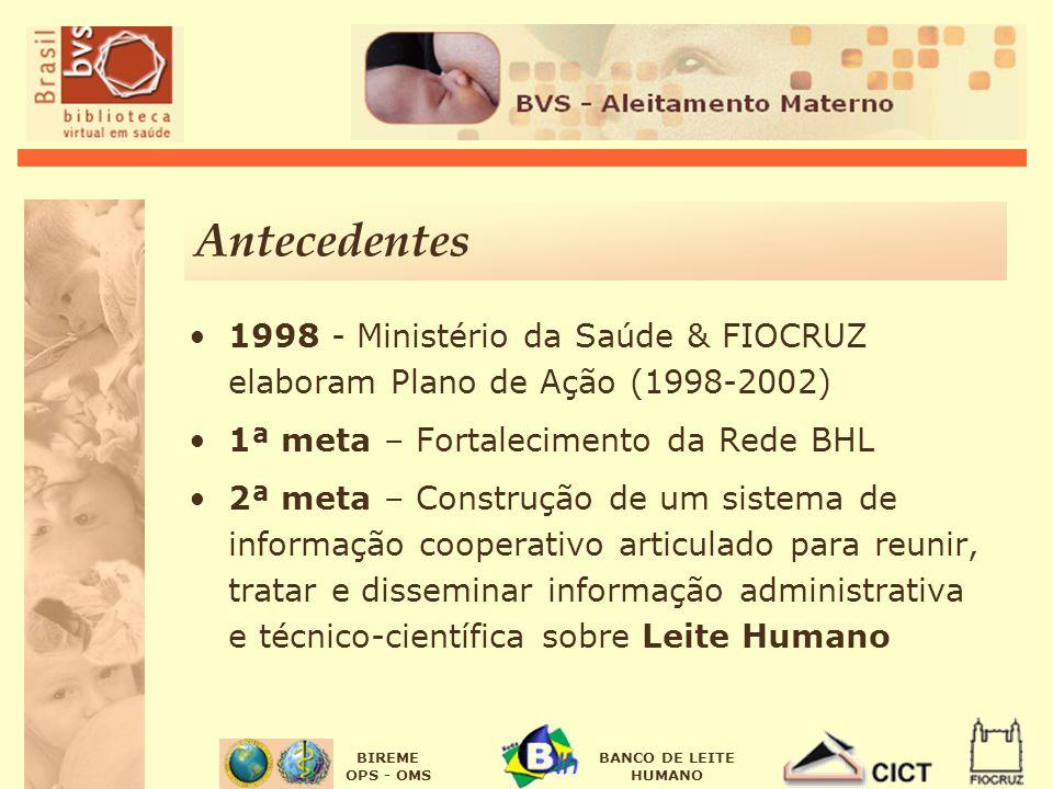 BIREME OPS - OMS BANCO DE LEITE HUMANO Antecedentes 1998 - Ministério da Saúde & FIOCRUZ elaboram Plano de Ação (1998-2002) 1ª meta – Fortalecimento d