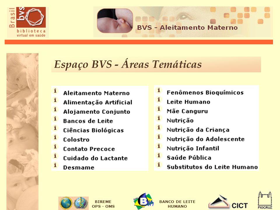 BIREME OPS - OMS BANCO DE LEITE HUMANO Espaço BVS - Áreas Temáticas