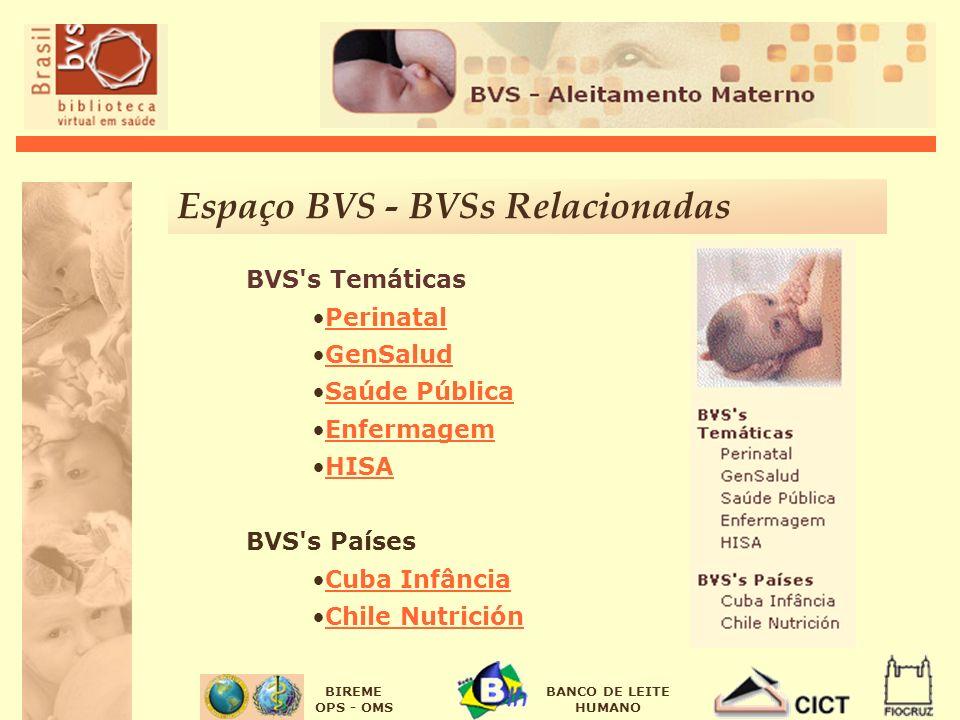 BIREME OPS - OMS BANCO DE LEITE HUMANO Espaço BVS - BVSs Relacionadas BVS's Temáticas Perinatal GenSalud Saúde Pública Enfermagem HISA BVS's Países Cu