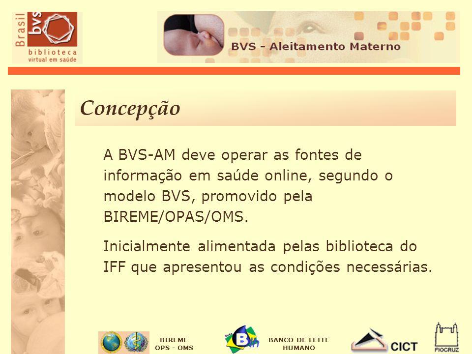 BIREME OPS - OMS BANCO DE LEITE HUMANO Concepção A BVS-AM deve operar as fontes de informação em saúde online, segundo o modelo BVS, promovido pela BIREME/OPAS/OMS.