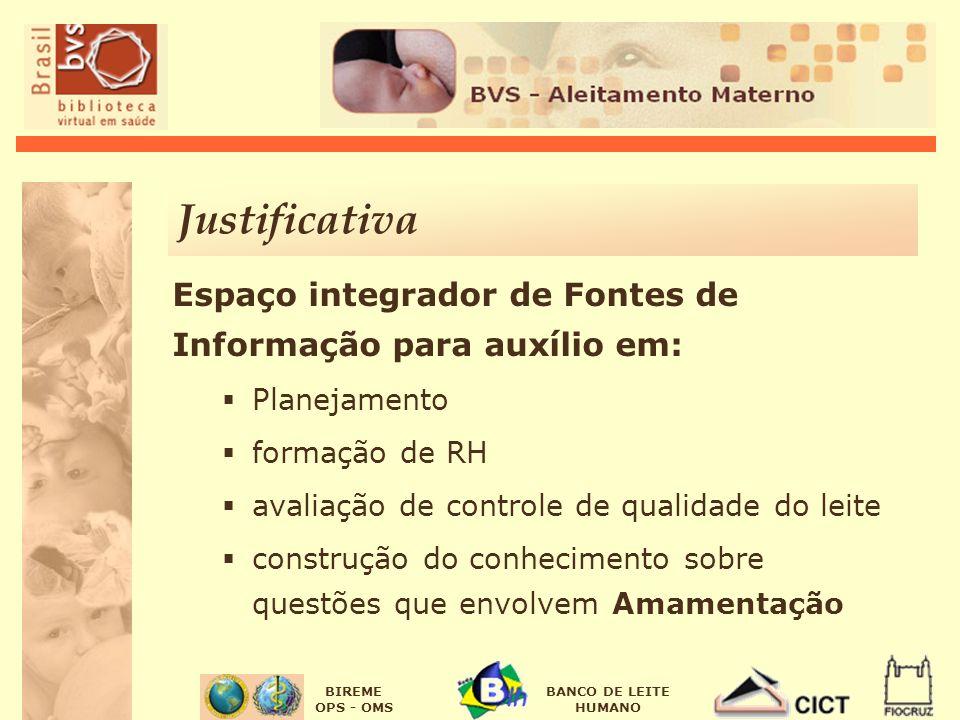 BIREME OPS - OMS BANCO DE LEITE HUMANO Justificativa Espaço integrador de Fontes de Informação para auxílio em: Planejamento formação de RH avaliação