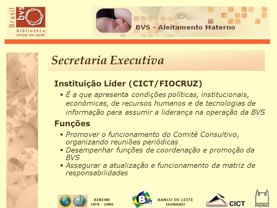 BIREME OPS - OMS BANCO DE LEITE HUMANO Secretaria Executiva Instituição Líder (CICT/FIOCRUZ) É a que apresenta condições políticas, institucionais, ec
