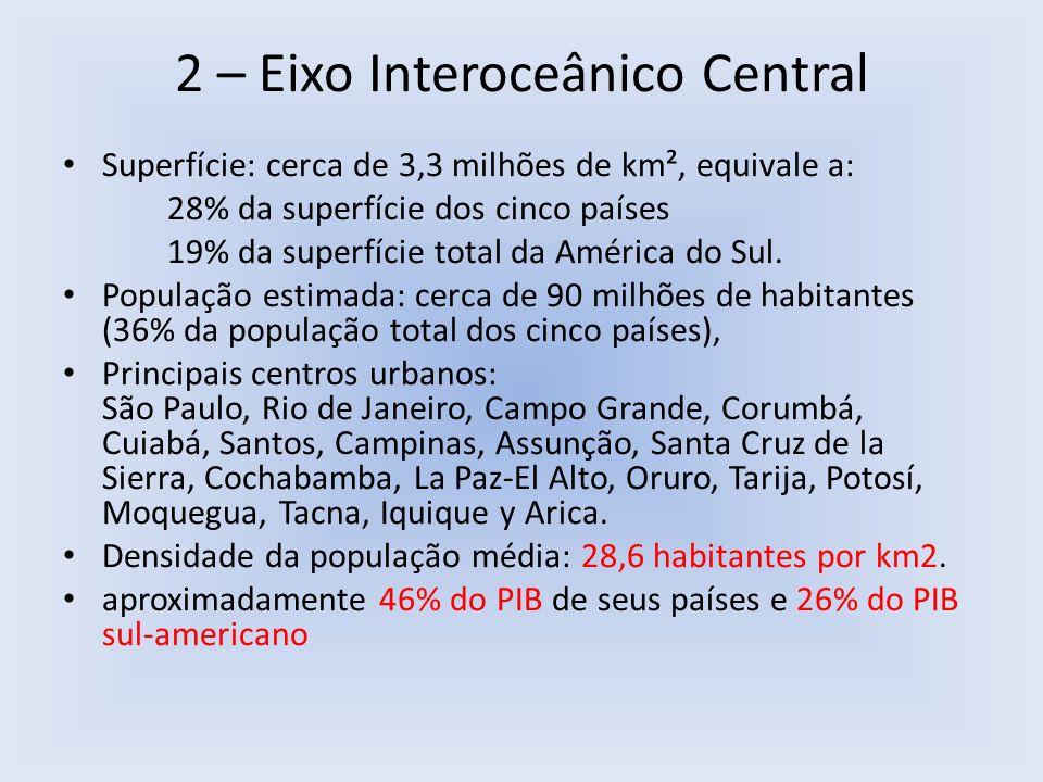 2 – Eixo Interoceânico Central Superfície: cerca de 3,3 milhões de km², equivale a: 28% da superfície dos cinco países 19% da superfície total da Amér